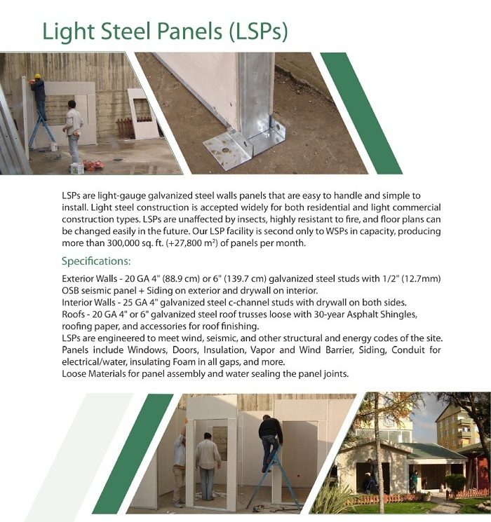 Light Steel Panels (LSPs)